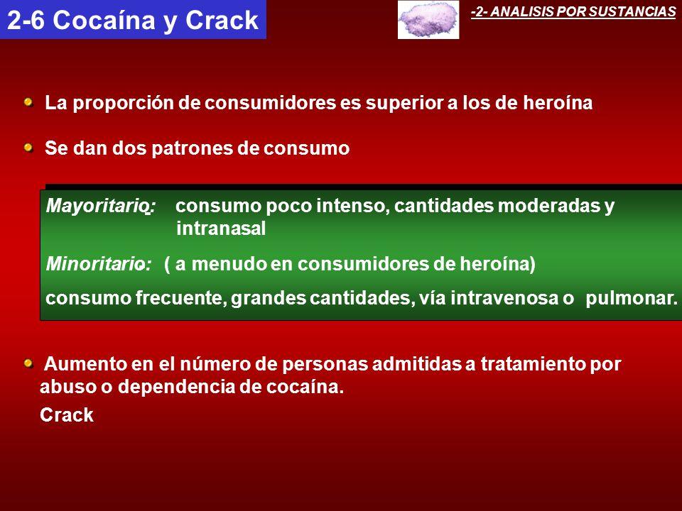 2-6 Cocaína y Crack -2- ANALISIS POR SUSTANCIAS. La proporción de consumidores es superior a los de heroína.