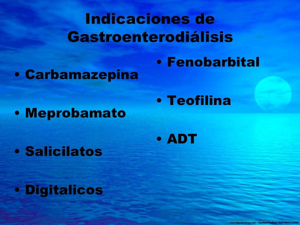 Indicaciones de Gastroenterodiálisis