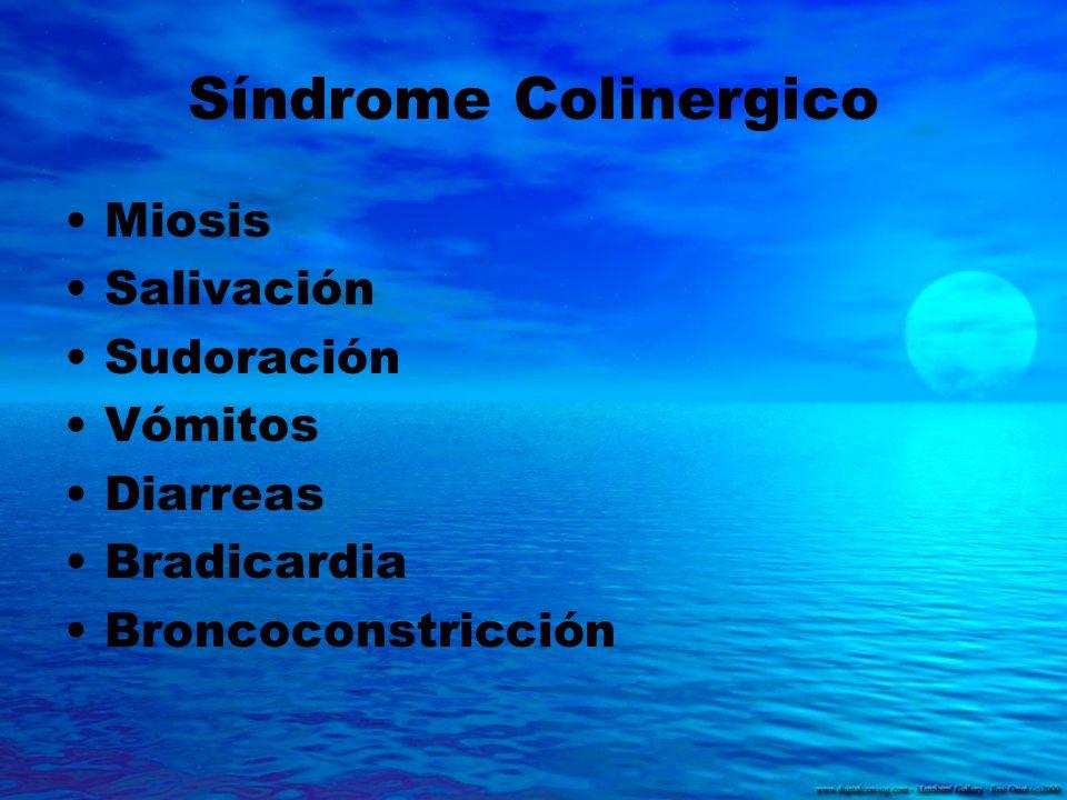 Síndrome Colinergico Miosis Salivación Sudoración Vómitos Diarreas