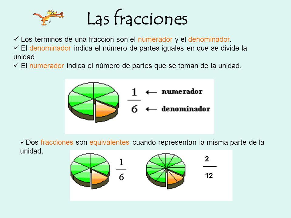 Las fracciones Los términos de una fracción son el numerador y el denominador.