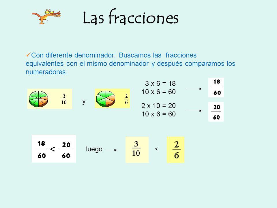 Las fracciones Con diferente denominador: Buscamos las fracciones equivalentes con el mismo denominador y después comparamos los numeradores.