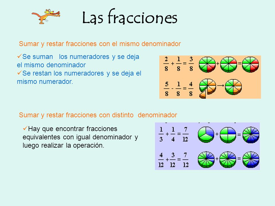 Las fracciones Sumar y restar fracciones con el mismo denominador