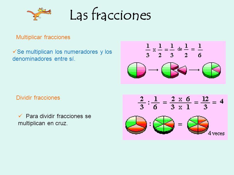 Las fracciones Multiplicar fracciones