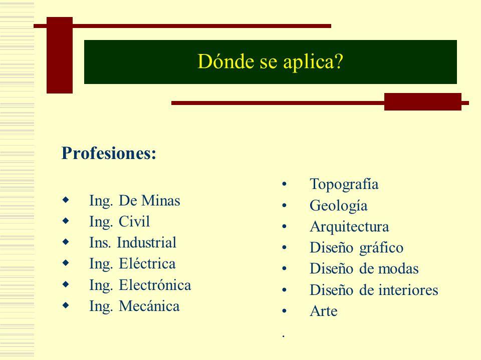 Dónde se aplica Profesiones: Ing. De Minas Ing. Civil Topografía