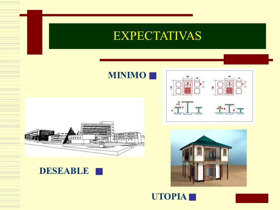 EXPECTATIVAS MINIMO DESEABLE UTOPIA