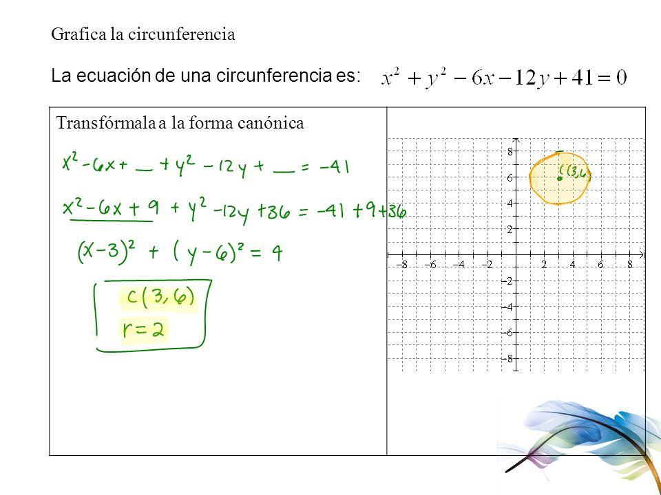 Grafica la circunferencia