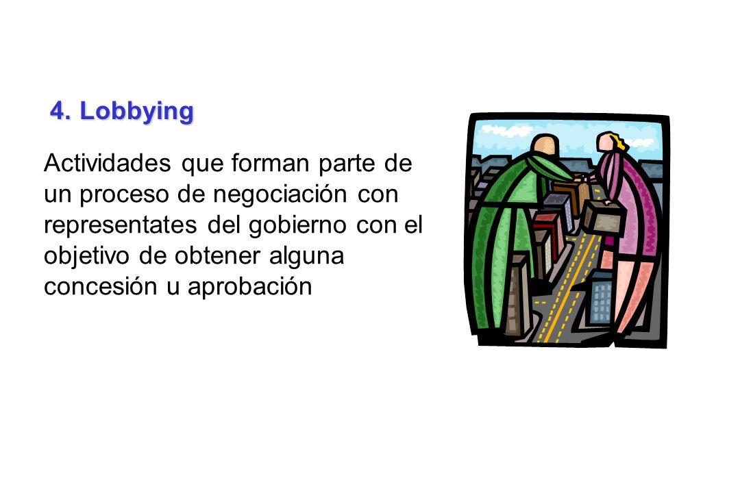 4. Lobbying