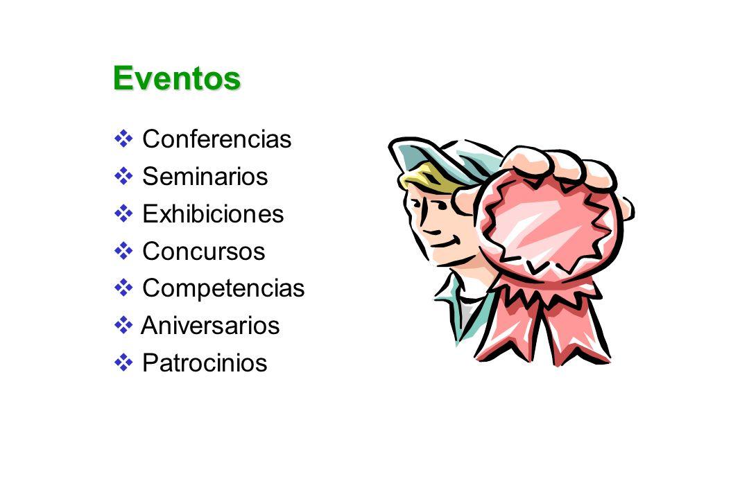 Eventos Conferencias Seminarios Exhibiciones Concursos Competencias