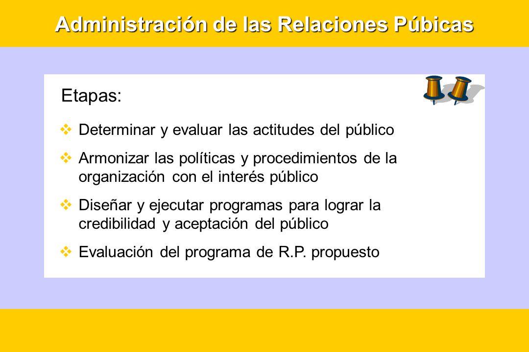 Administración de las Relaciones Púbicas