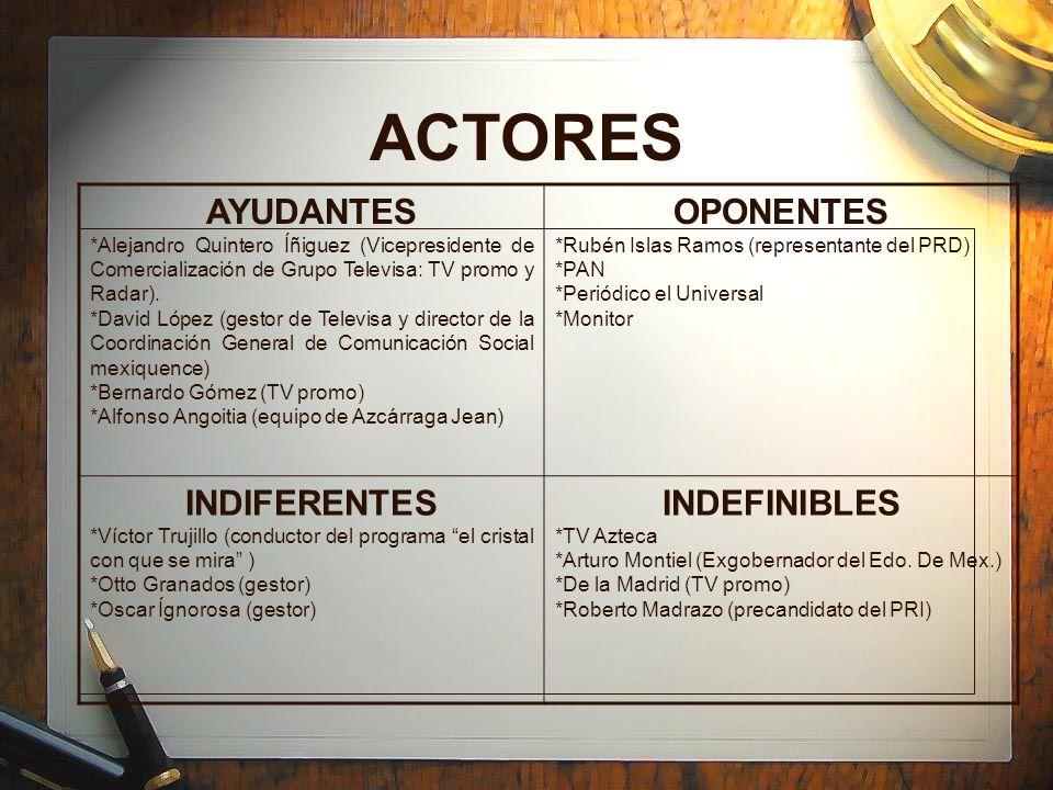 ACTORES AYUDANTES OPONENTES INDIFERENTES INDEFINIBLES