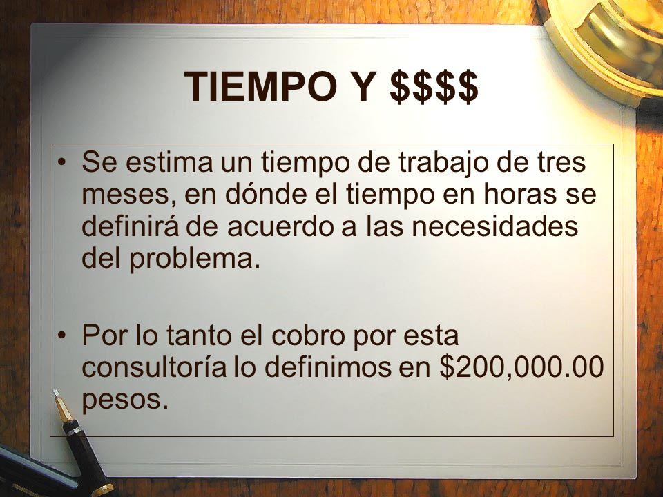 TIEMPO Y $$$$ Se estima un tiempo de trabajo de tres meses, en dónde el tiempo en horas se definirá de acuerdo a las necesidades del problema.