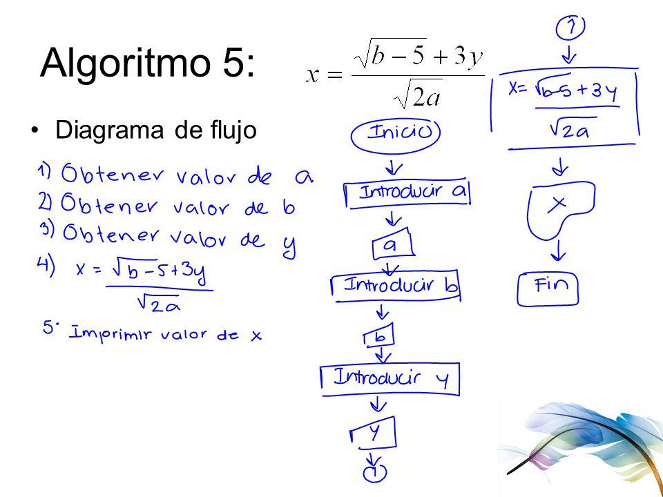 Algoritmo 5: Diagrama de flujo