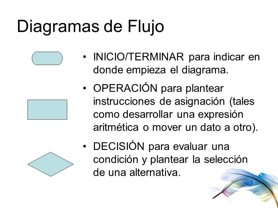 Diagramas de FlujoINICIO/TERMINAR para indicar en donde empieza el diagrama.