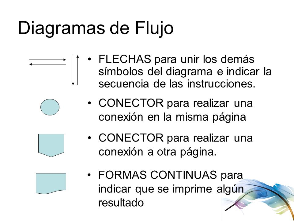 Diagramas de FlujoFLECHAS para unir los demás símbolos del diagrama e indicar la secuencia de las instrucciones.