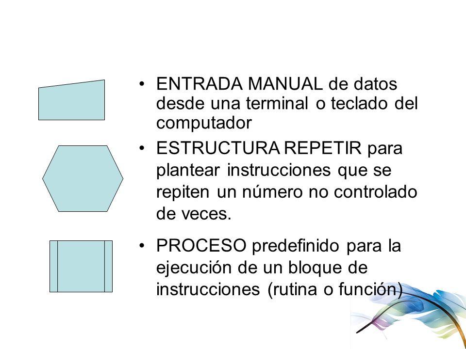 ENTRADA MANUAL de datos desde una terminal o teclado del computador