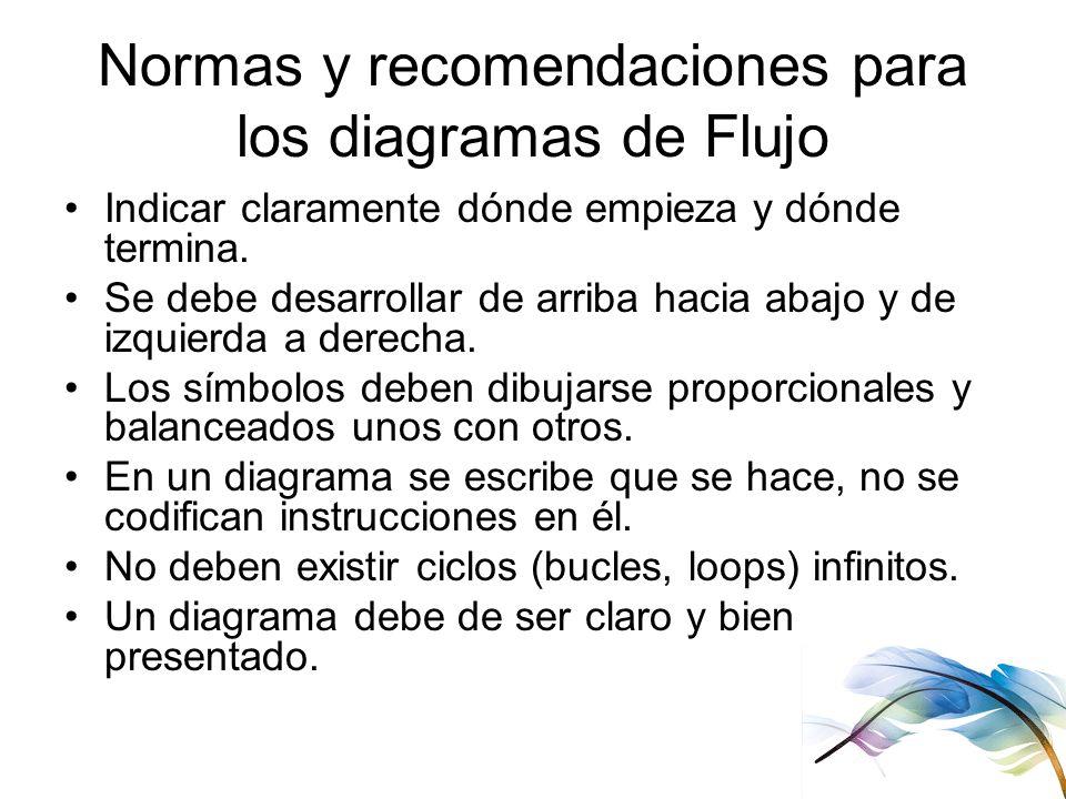 Normas y recomendaciones para los diagramas de Flujo
