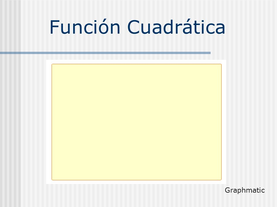 Función Cuadrática Graphmatic