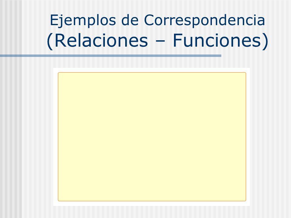 Ejemplos de Correspondencia (Relaciones – Funciones)