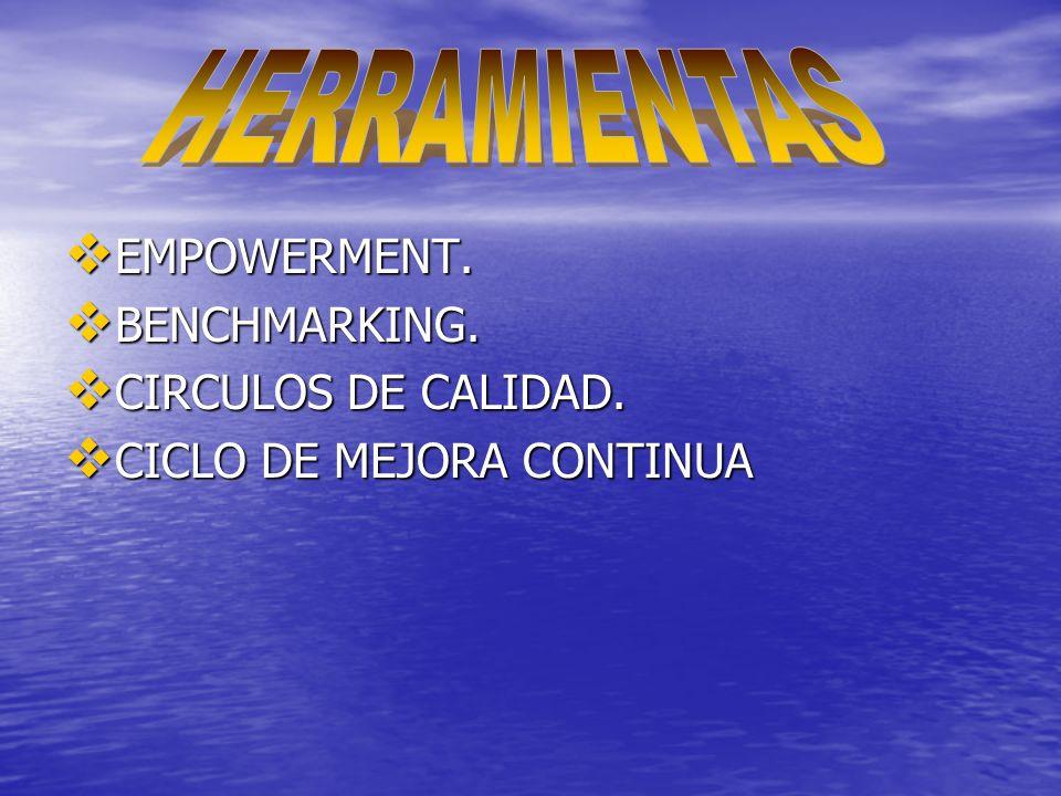 HERRAMIENTAS EMPOWERMENT. BENCHMARKING. CIRCULOS DE CALIDAD.