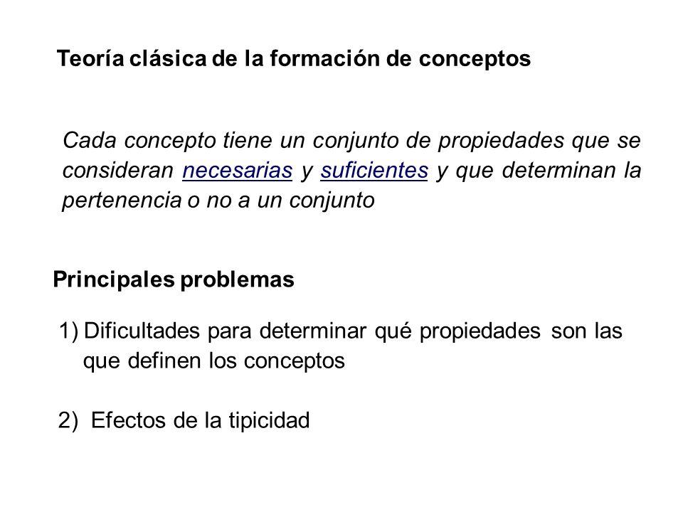 Teoría clásica de la formación de conceptos