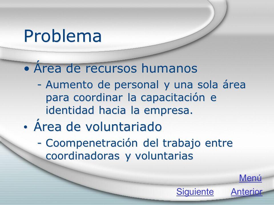 Problema Área de recursos humanos Área de voluntariado