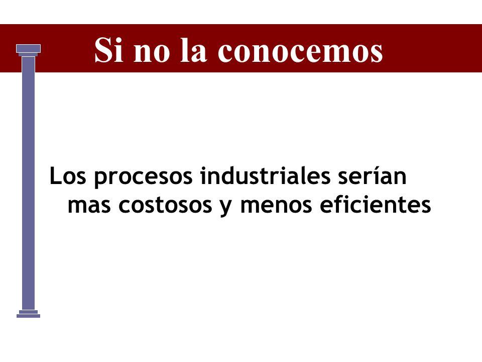 Si no la conocemos Los procesos industriales serían mas costosos y menos eficientes.