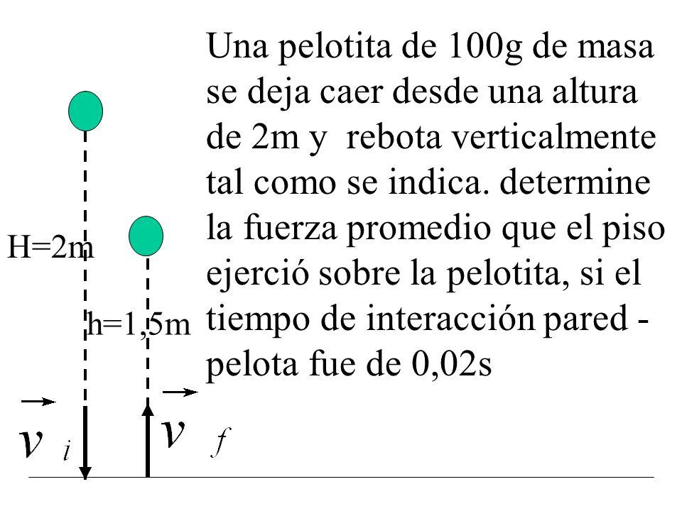 Una pelotita de 100g de masa se deja caer desde una altura de 2m y rebota verticalmente tal como se indica. determine la fuerza promedio que el piso ejerció sobre la pelotita, si el tiempo de interacción pared -pelota fue de 0,02s