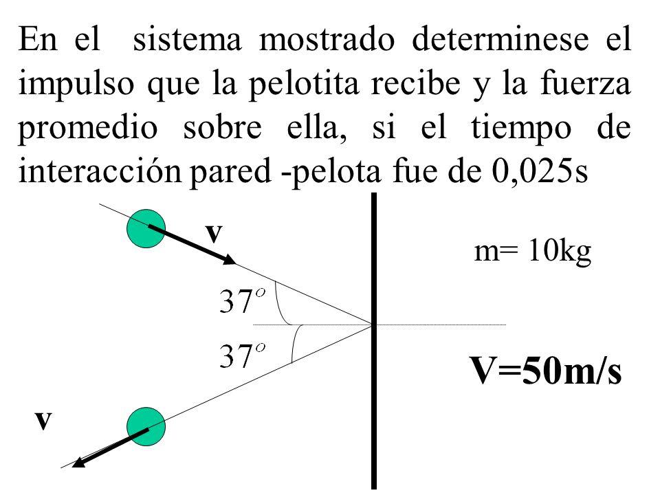 En el sistema mostrado determinese el impulso que la pelotita recibe y la fuerza promedio sobre ella, si el tiempo de interacción pared -pelota fue de 0,025s