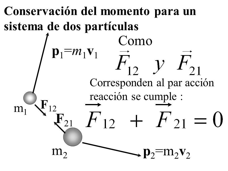 Conservación del momento para un sistema de dos partículas
