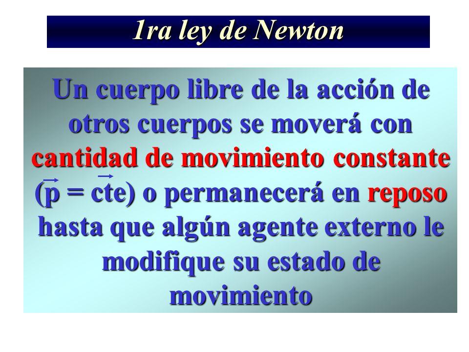 1ra ley de Newton