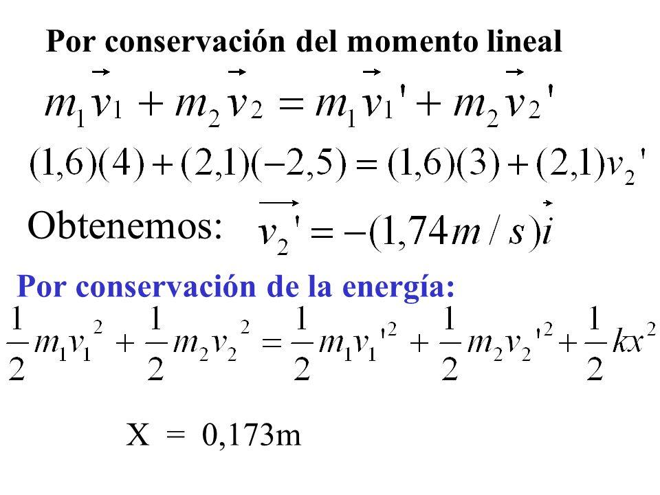 Obtenemos: Por conservación del momento lineal