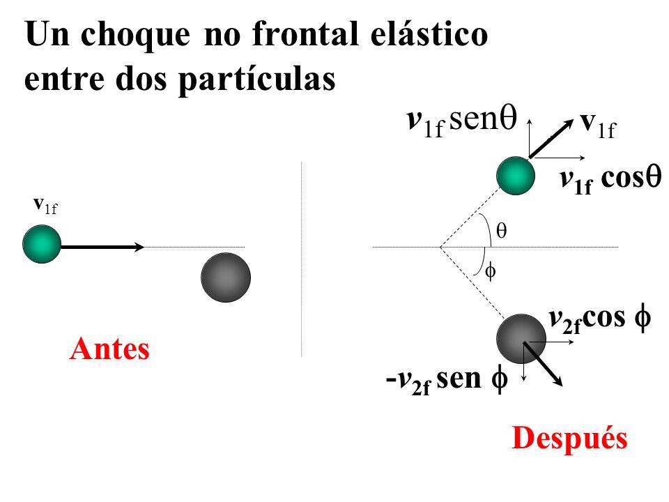Un choque no frontal elástico entre dos partículas