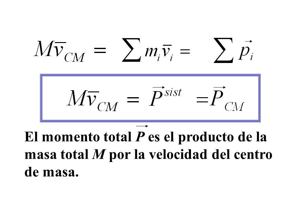 El momento total P es el producto de la