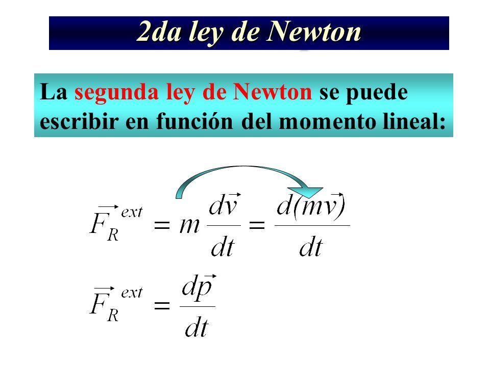 Sistema de una partícula