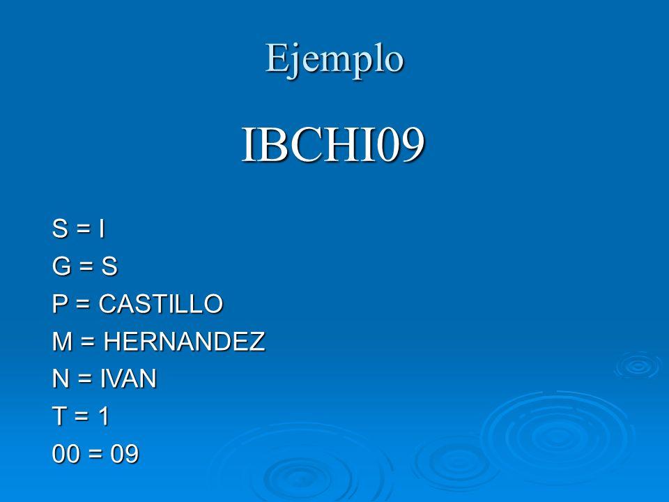 IBCHI09 Ejemplo S = I G = S P = CASTILLO M = HERNANDEZ N = IVAN T = 1