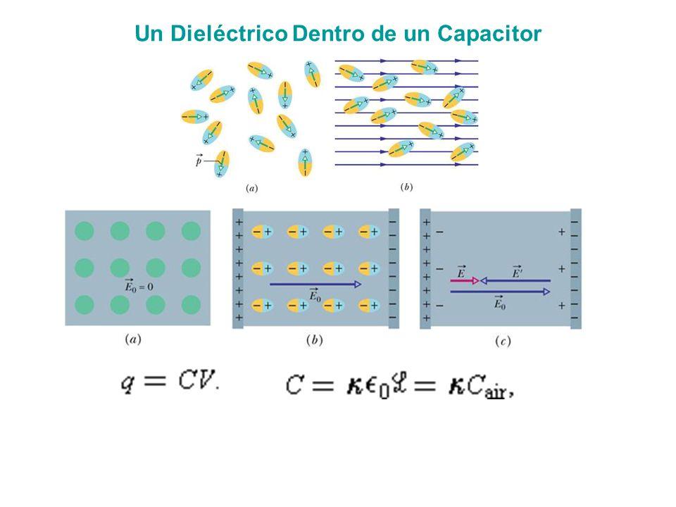 Un Dieléctrico Dentro de un Capacitor