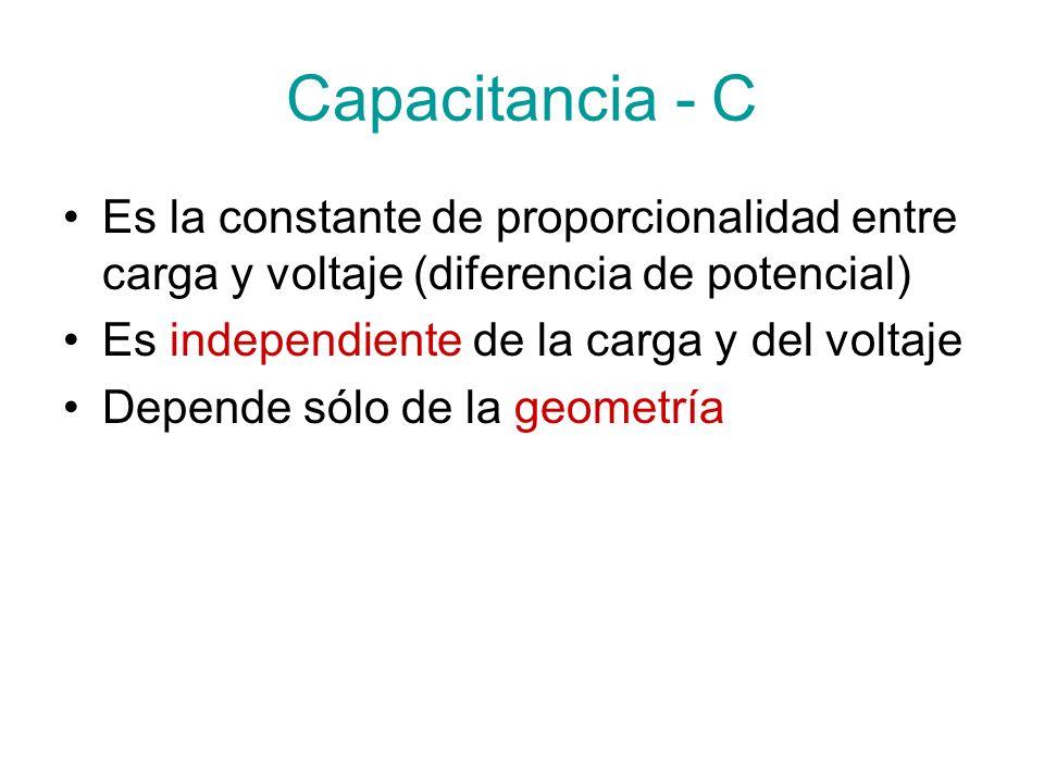 Capacitancia - C Es la constante de proporcionalidad entre carga y voltaje (diferencia de potencial)