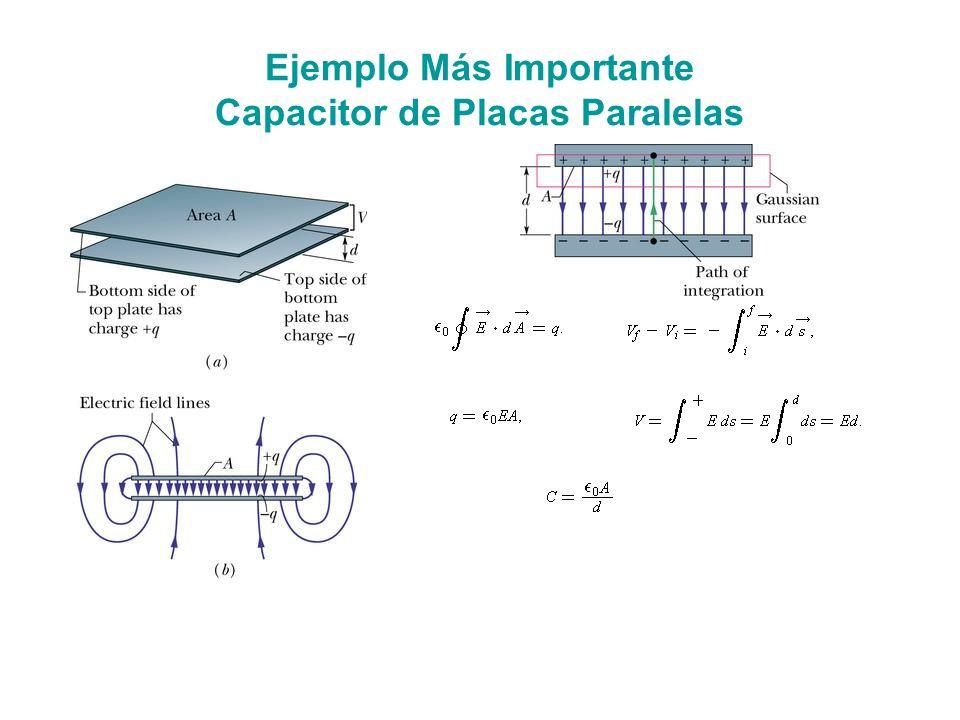 Ejemplo Más Importante Capacitor de Placas Paralelas