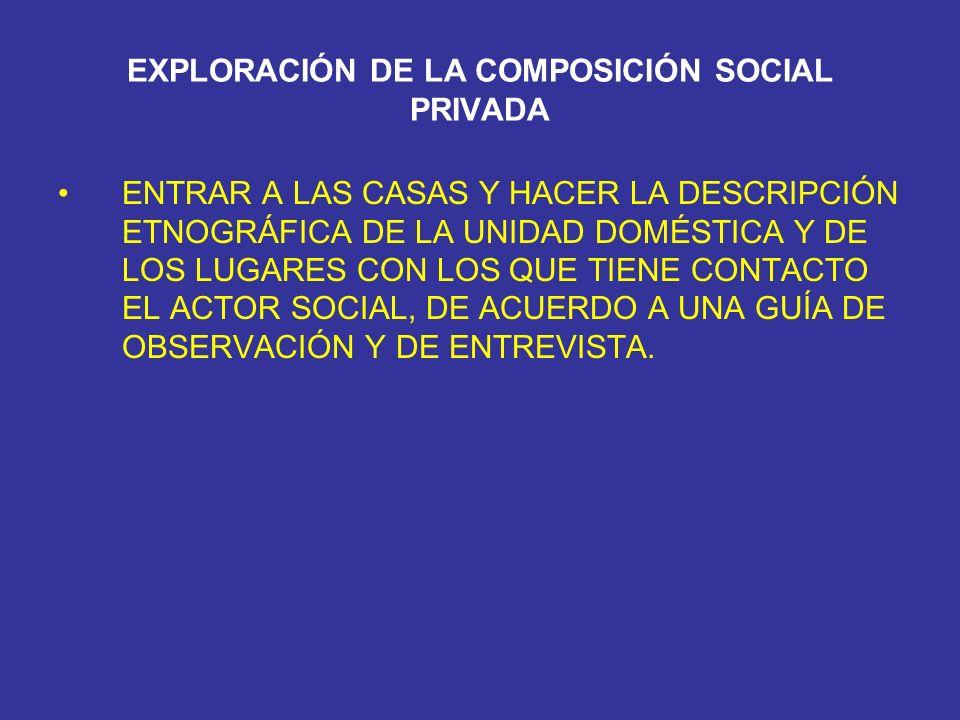 EXPLORACIÓN DE LA COMPOSICIÓN SOCIAL PRIVADA