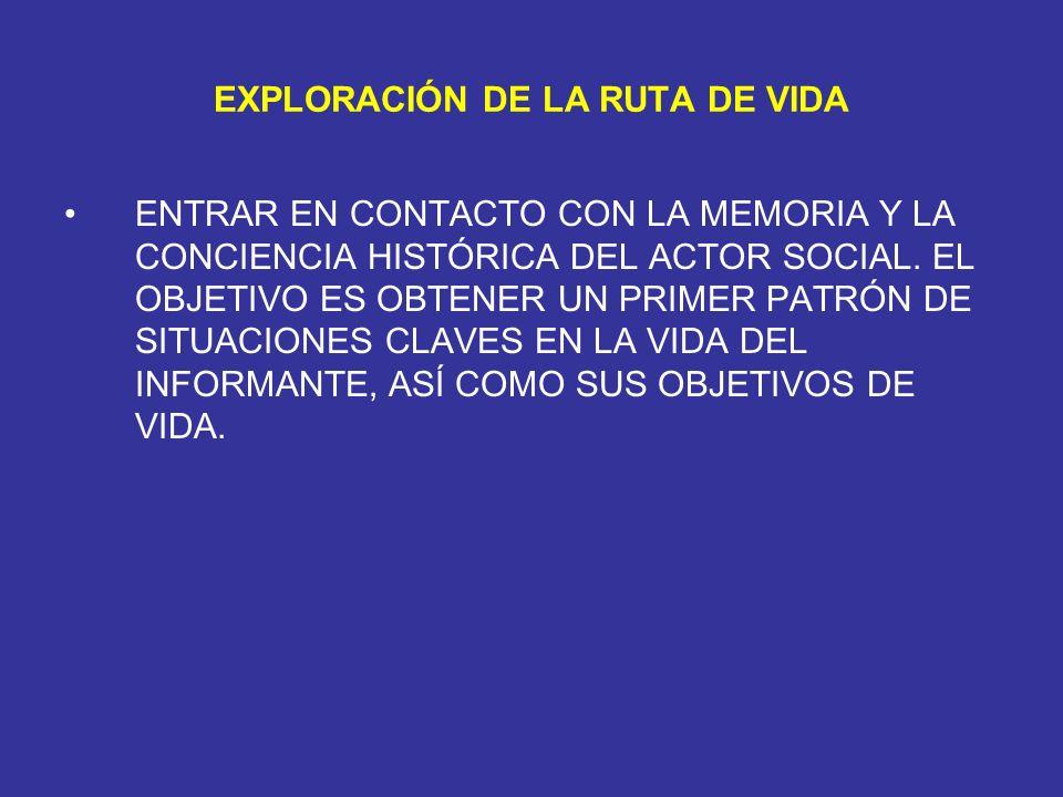 EXPLORACIÓN DE LA RUTA DE VIDA