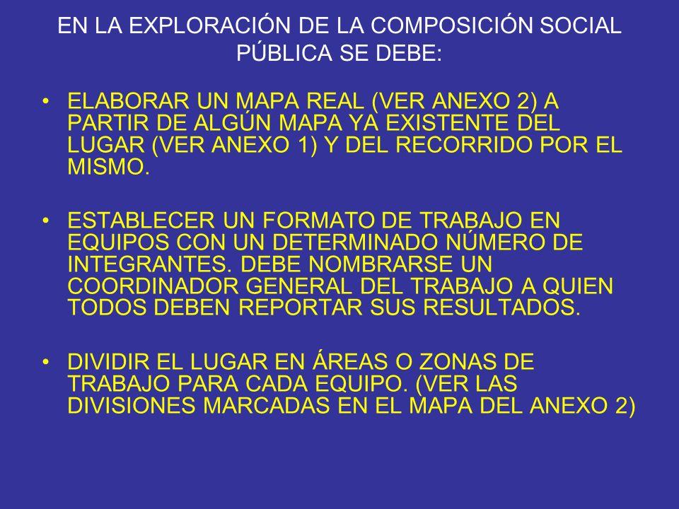 EN LA EXPLORACIÓN DE LA COMPOSICIÓN SOCIAL PÚBLICA SE DEBE: