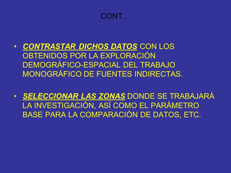 CONT… CONTRASTAR DICHOS DATOS CON LOS OBTENIDOS POR LA EXPLORACIÓN DEMOGRÁFICO-ESPACIAL DEL TRABAJO MONOGRÁFICO DE FUENTES INDIRECTAS.