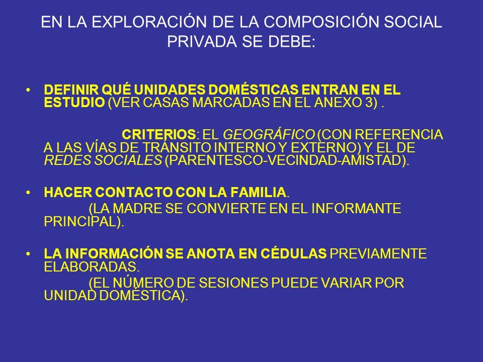EN LA EXPLORACIÓN DE LA COMPOSICIÓN SOCIAL PRIVADA SE DEBE: