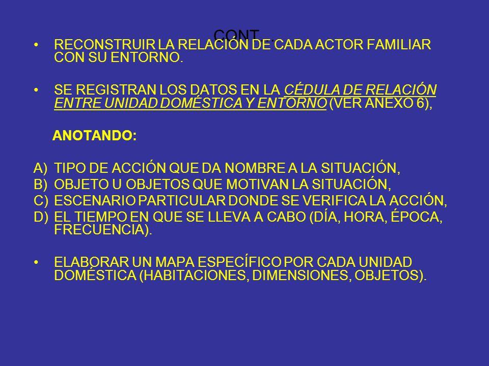 CONT… RECONSTRUIR LA RELACIÓN DE CADA ACTOR FAMILIAR CON SU ENTORNO.