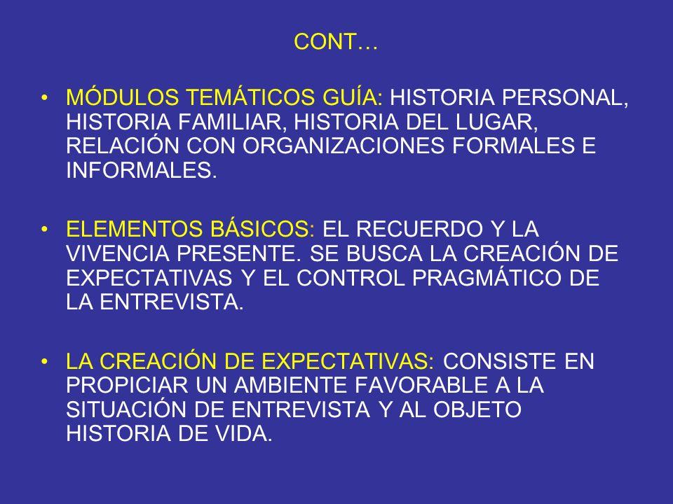 CONT… MÓDULOS TEMÁTICOS GUÍA: HISTORIA PERSONAL, HISTORIA FAMILIAR, HISTORIA DEL LUGAR, RELACIÓN CON ORGANIZACIONES FORMALES E INFORMALES.
