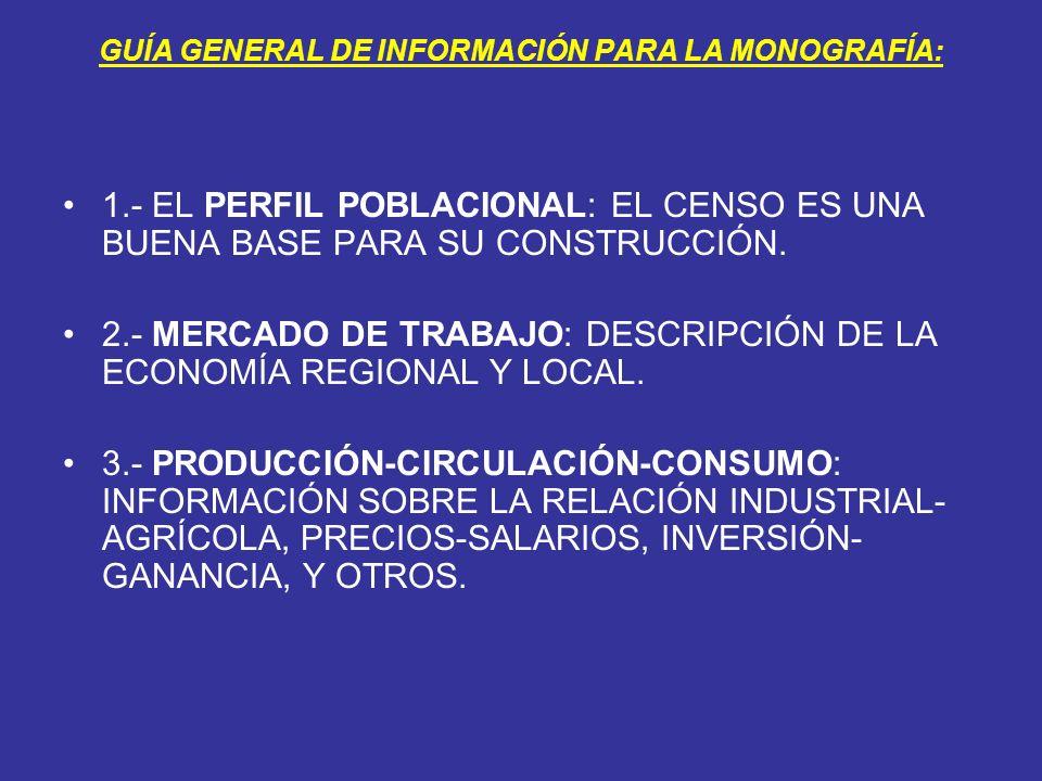 GUÍA GENERAL DE INFORMACIÓN PARA LA MONOGRAFÍA:
