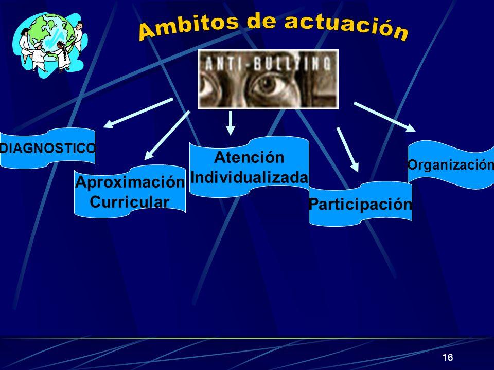 Ambitos de actuación Atención Individualizada Aproximación Curricular
