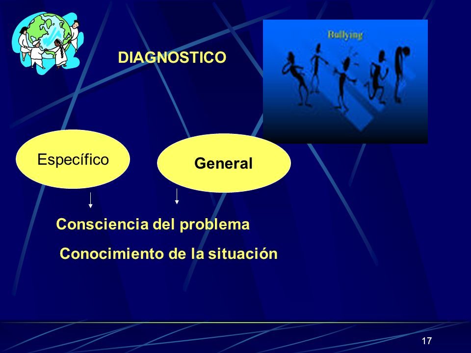 DIAGNOSTICO Específico General Consciencia del problema Conocimiento de la situación