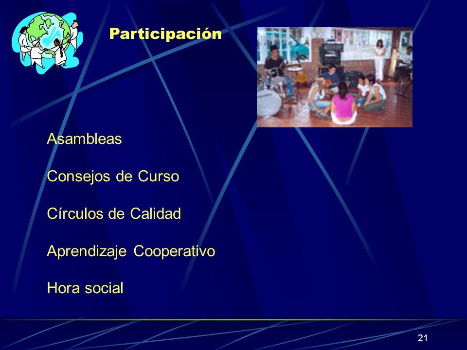 Participación Asambleas Consejos de Curso Círculos de Calidad Aprendizaje Cooperativo Hora social
