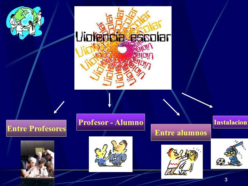 Profesor - Alumno Entre Profesores Entre alumnos